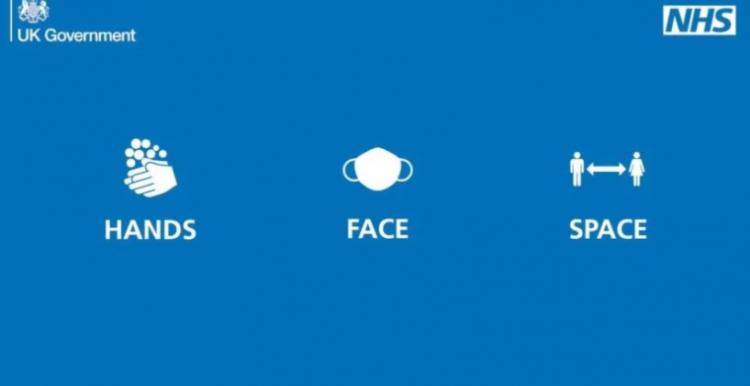 handsfacespace