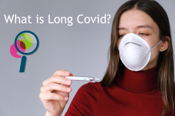 """Lady wearing a mask and looking at a thermometer on the right hand side. On the left hand side, the question """"What is Long Covid?"""" and a graphic representing a magnifying glass, with the Healthwatch logo."""