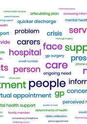 Word cloud of people's experiences during the Coronavirus crisis